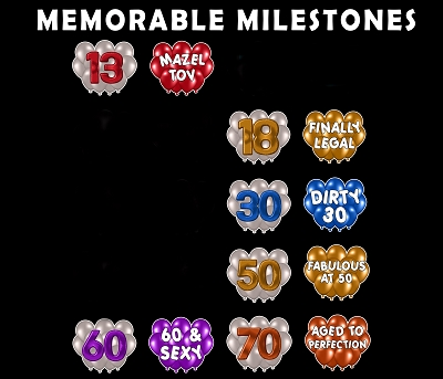 Memorable Milestones Bundle
